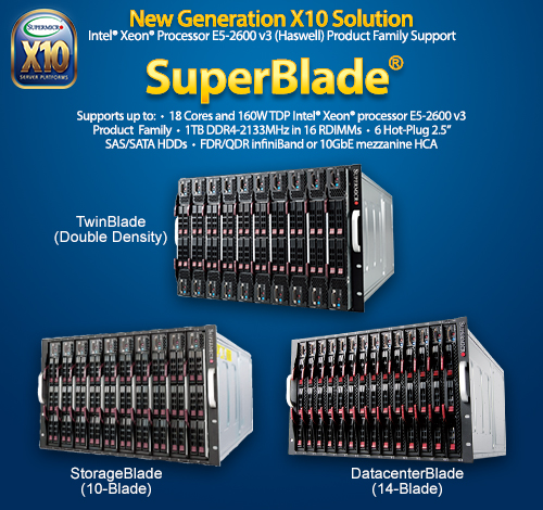Supermicro SuperBlade - Cost Effective Blade Solutions from Server Case UK