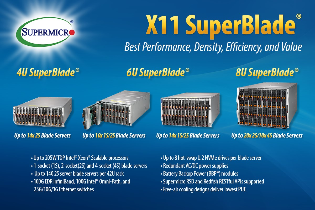 New Generation SuperBlade Products from Server Case UK