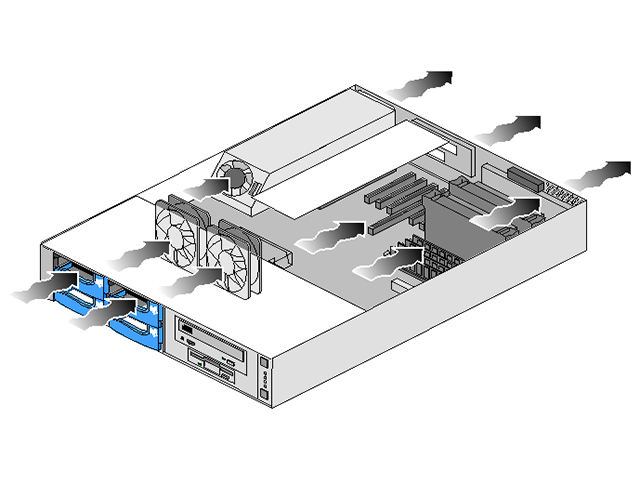 Tech Help - Which chassis have the best airflow?